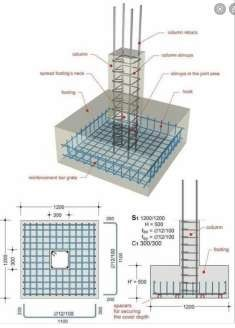 COLUMN FOOTING STRCTURE